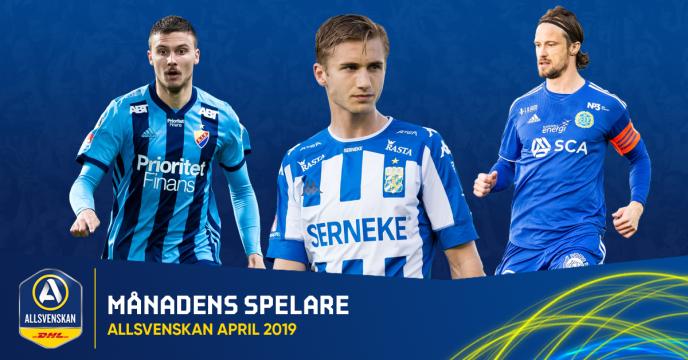 Snitt Spelare I Allsvenskan